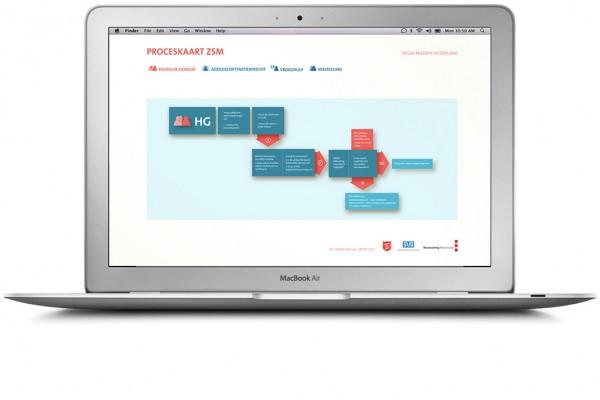 Interactive process map Reclassering Nederland